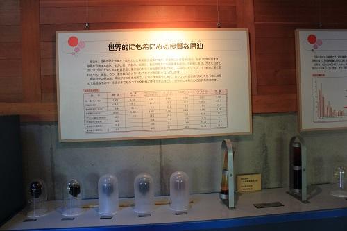 油田の里公園資料館の展示物