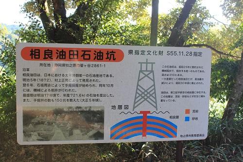 相良油田観光くり園(相良油田石油坑の看板)
