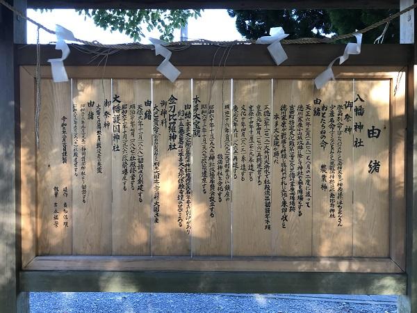 家康御陣場跡(八幡神社案内看板)